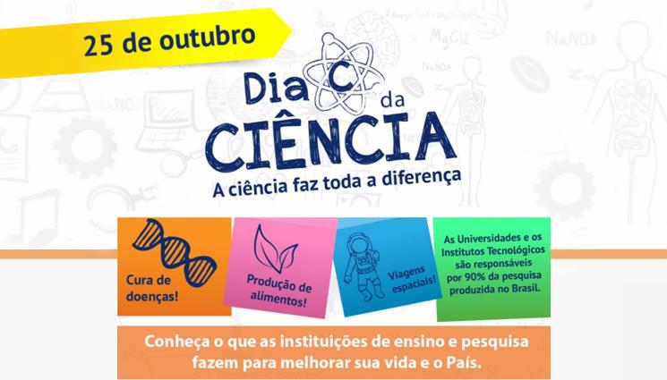 25 de outubro - Dia C da Ciência